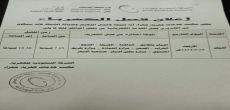 الكهرباء تعلن فصل التيار عن أشيقر والداهنة والجريفة والمزارع التابعة لها ولم يصدر قرار بتعليق الدراسة