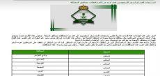 خيبة أمل في شقراء بسبب عدم استحداث قسم جوازات للسعوديين