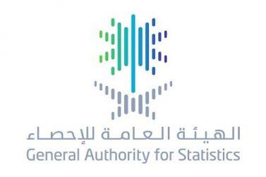 """الهيئة العامة للإحصاء، تعلن موعد بدء العد الفعلي للسكان ضمن مشروع """"تعداد السعودية 2020"""""""