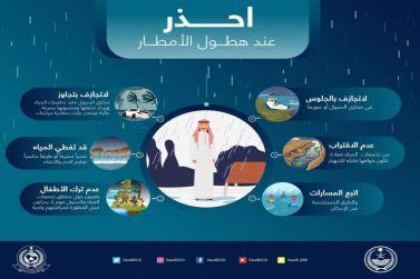الدفاع المدني يهيب بالجميع  بالإلتزام بتعليمات السلامة أثناء الأمطار وجريان الشعاب
